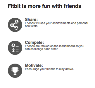 Fitbit Share Page